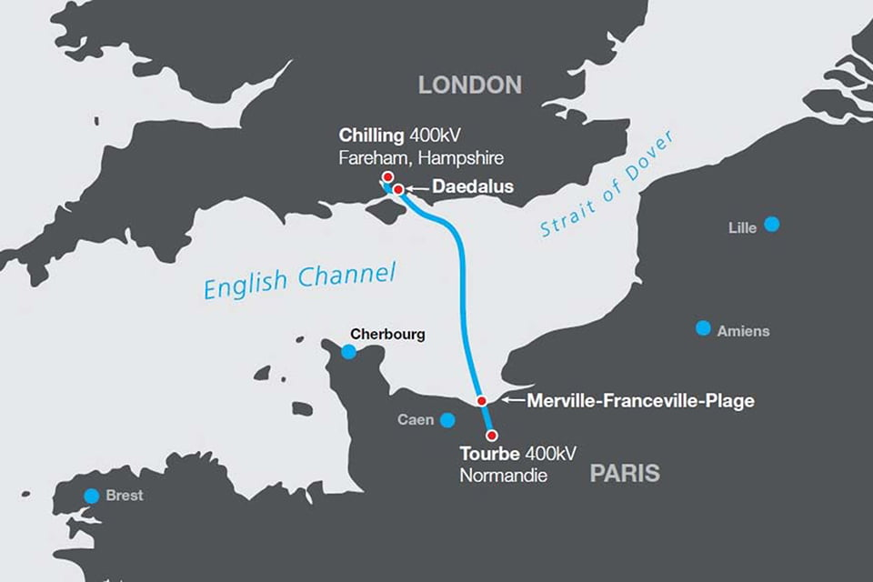 Uk  U2013 France Electricity Interconnector
